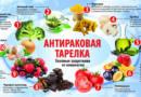 Тонкие секреты толстого кишечника